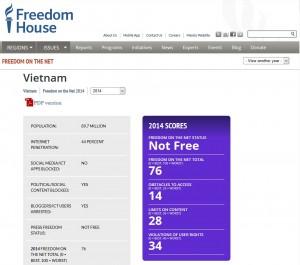 Blockierte Inhalte in Vietnam