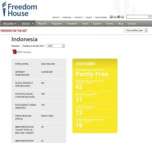 Blockierte Inhalte in Indonesien